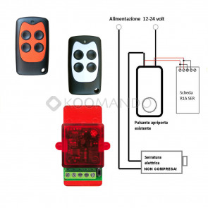 kit telecomando serratura